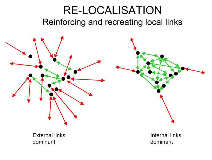 relocalization.jpg