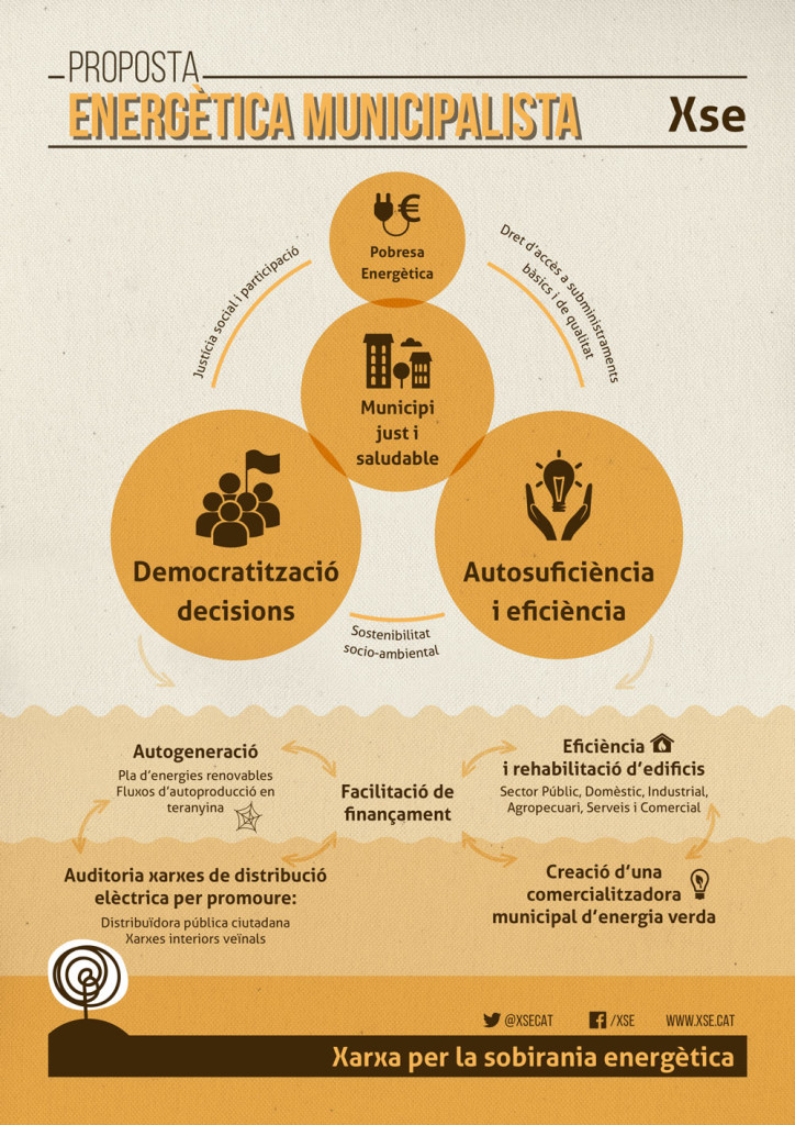 infografia_propostamunicipalista-mail-724x1024.jpg