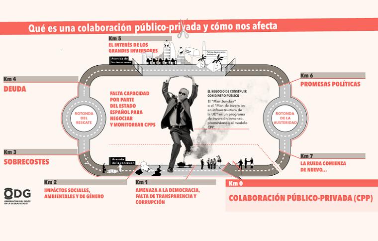 cpp privatización